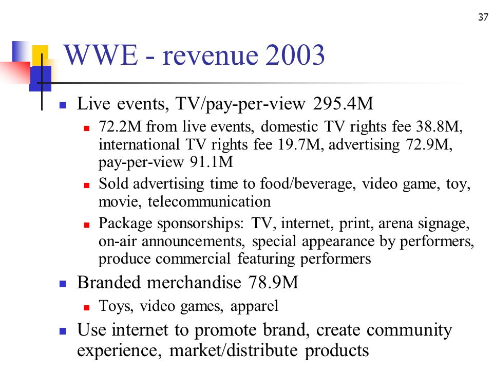 37 WWE - revenue 2003 Live events, TV/pay-per-view 295.4M 72.2M from live events, domestic TV rights fee 38.8M, international TV rights fee 19.7M, advertising 72.9M, pay-per-view 91.1M Sold advertising time to food/beverage, video game, toy, movie, telecommunication Package sponsorships: TV, internet, print, arena signage, on-air announcements, special appearance by performers, produce commercial featuring performers Branded merchandise 78.9M Toys, video games, apparel Use internet to promote brand, create community experience, market/distribute products
