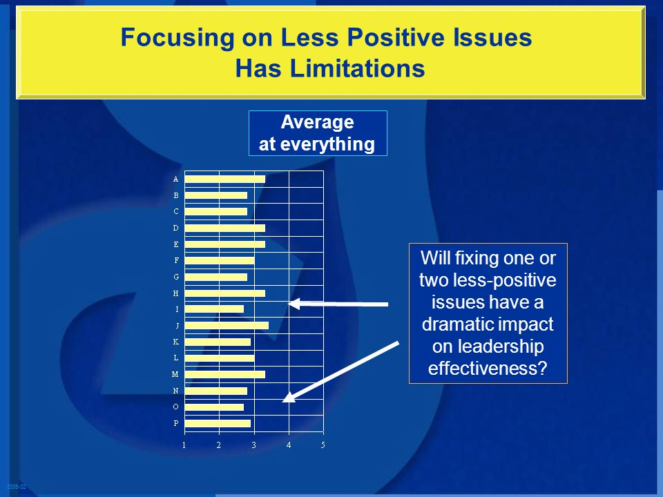 3335-32 Focusing on Less Positive Issues Has Limitations Average at everything Will fixing one or two less-positive issues have a dramatic impact on leadership effectiveness