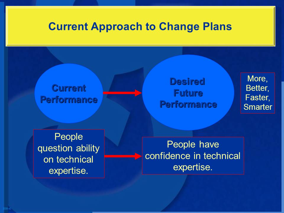 3335-40 Current Approach to Change Plans CurrentPerformance People question ability on technical expertise.