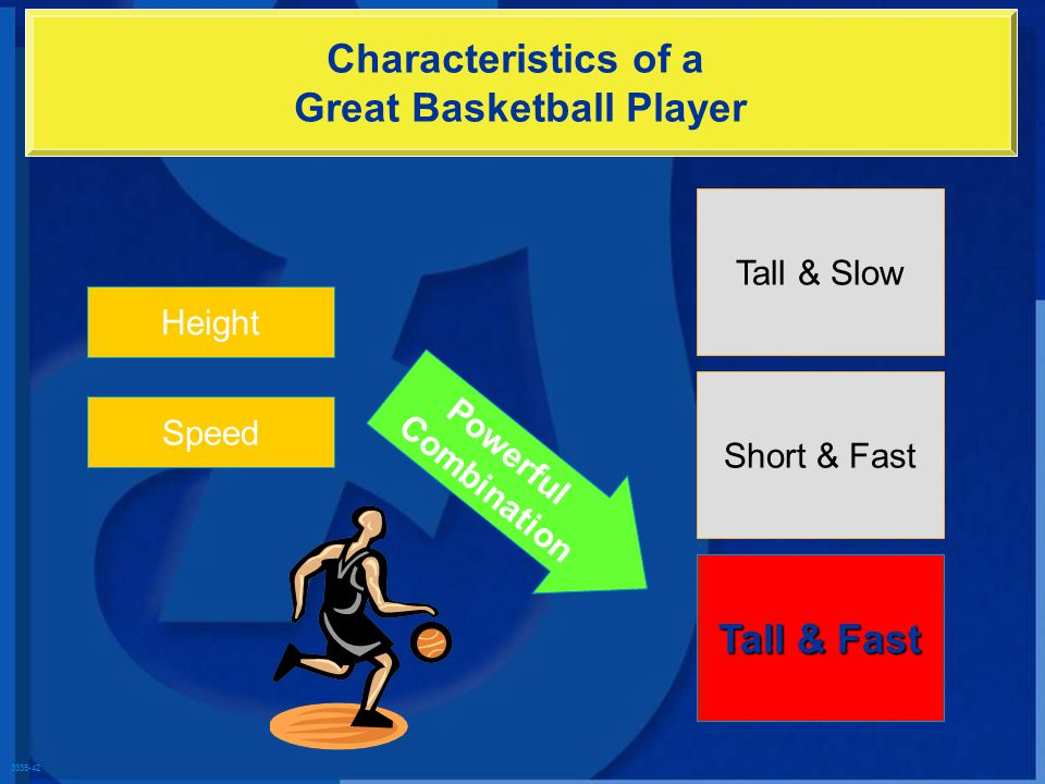 3335-42 Characteristics of a Great Basketball Player Height Speed Tall & Slow Tall & Fast Short & Fast Powerful Combination