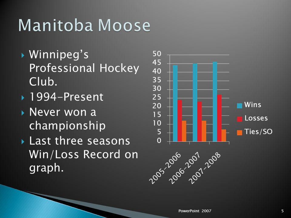 Winnipegs Professional Hockey Club. 1994-Present Never won a championship Last three seasons Win/Loss Record on graph. 5PowerPoint 2007