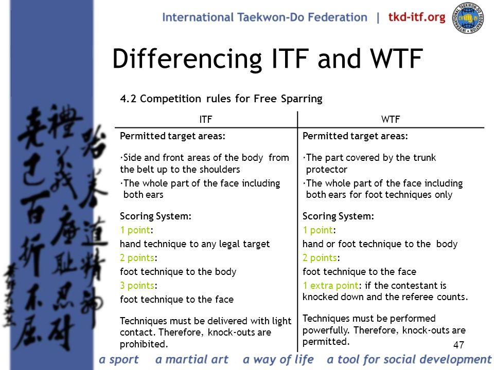 47 Differencing ITF and WTF 4.2 Competition rules for Free Sparring ITFWTF Permitted target areas: ·Side and front areas of the body ·from the belt up