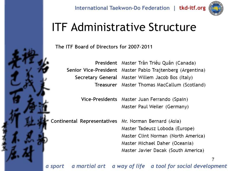 7 ITF Administrative Structure The ITF Board of Directors for 2007-2011 President Senior Vice-President Secretary General Treasurer Vice-Presidents Co