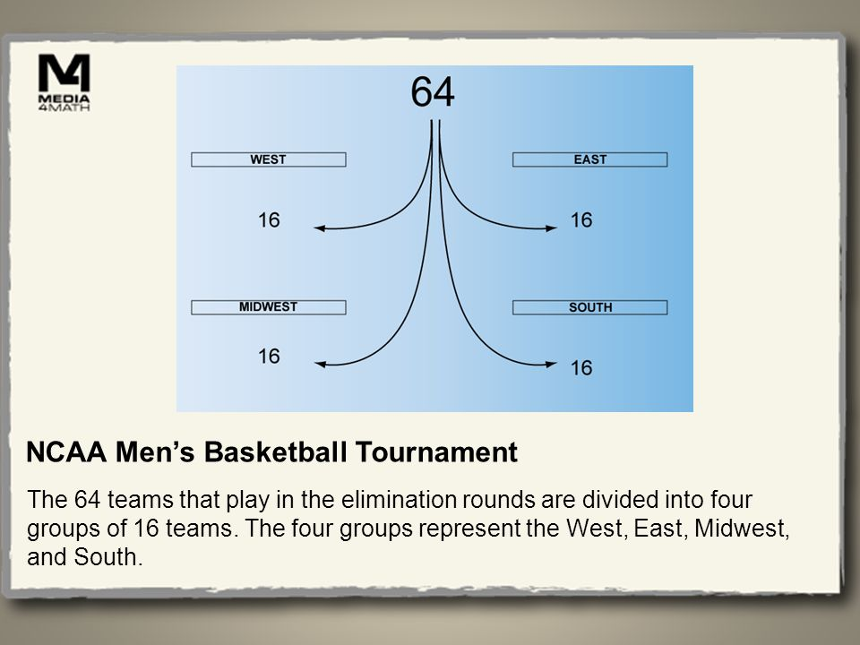 NCAA Mens Basketball Tournament Within each group of 16 teams, each team is given a ranking.
