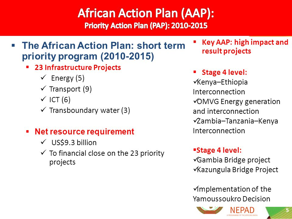5 The African Action Plan: short term priority program (2010-2015) 23 Infrastructure Projects Energy (5) Transport (9) ICT (6) Transboundary water (3) Net resource requirement US$9.3 billion To financial close on the 23 priority projects Key AAP: high impact and result projects Stage 4 level: Kenya–Ethiopia Interconnection OMVG Energy generation and interconnection Zambia–Tanzania–Kenya Interconnection Stage 4 level: Gambia Bridge project Kazungula Bridge Project Implementation of the Yamoussoukro Decision