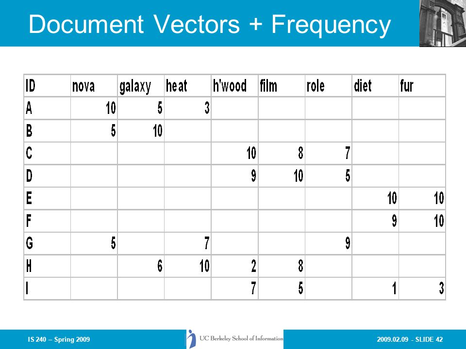 2009.02.09 - SLIDE 42IS 240 – Spring 2009 Document Vectors + Frequency