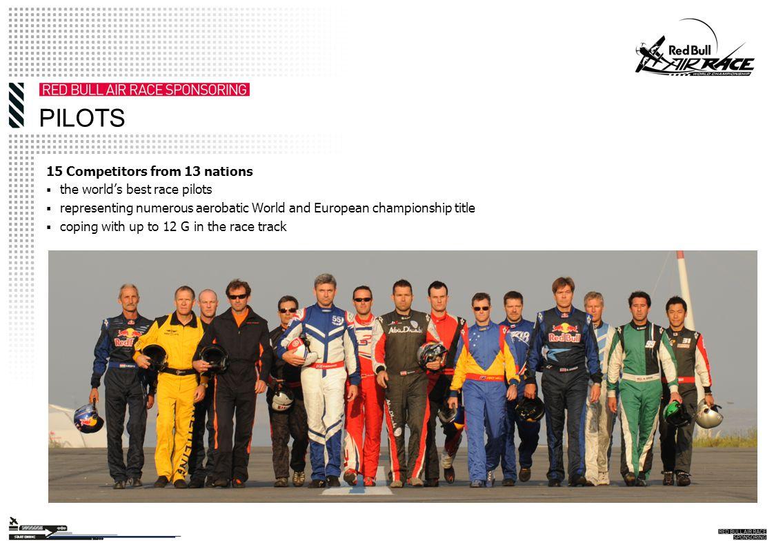 RACE CALENDAR 2010 5