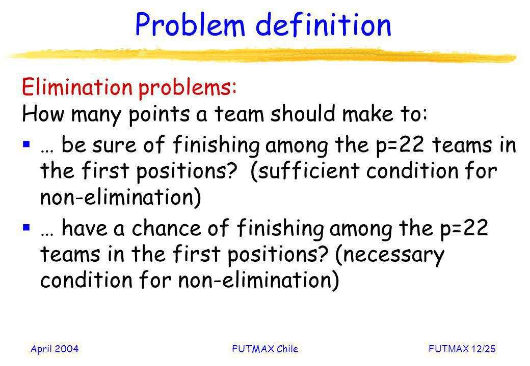 April 2004FUTMAX ChileFUTMAX 12/25 Problem definition Elimination problems: How many points a team should make to: … be sure of finishing among the p=