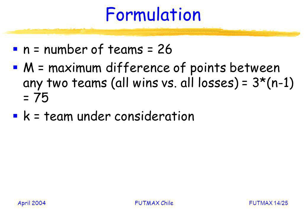 April 2004FUTMAX ChileFUTMAX 14/25 Formulation n = number of teams = 26 M = maximum difference of points between any two teams (all wins vs. all losse