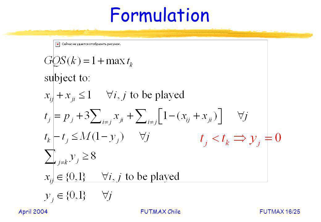 April 2004FUTMAX ChileFUTMAX 16/25 Formulation