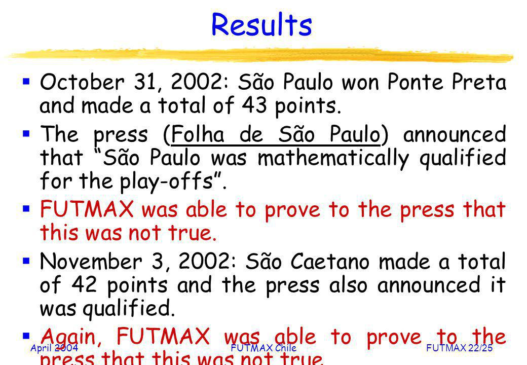 April 2004FUTMAX ChileFUTMAX 22/25 Results October 31, 2002: São Paulo won Ponte Preta and made a total of 43 points.