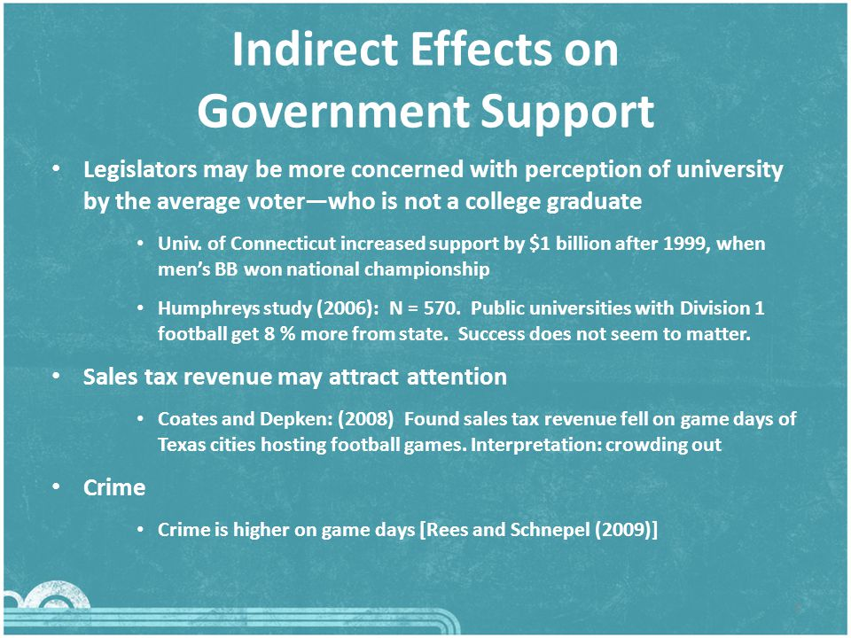 Indirect effects on donations Various types of studies Division 1 programs vs.