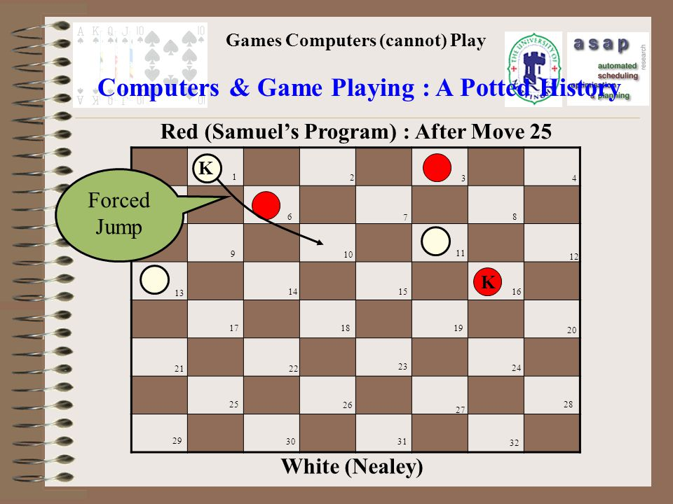 Games Computers (cannot) Play Computers & Game Playing : A Potted History 1 2 3 4 5 6 7 8 9 10 11 12 13 14 1516 171819 20 2122 24 25 26 27 28 29 3031 32 White (Nealey) Red (Samuels Program) : After Move 25 23 K Forced Jump K