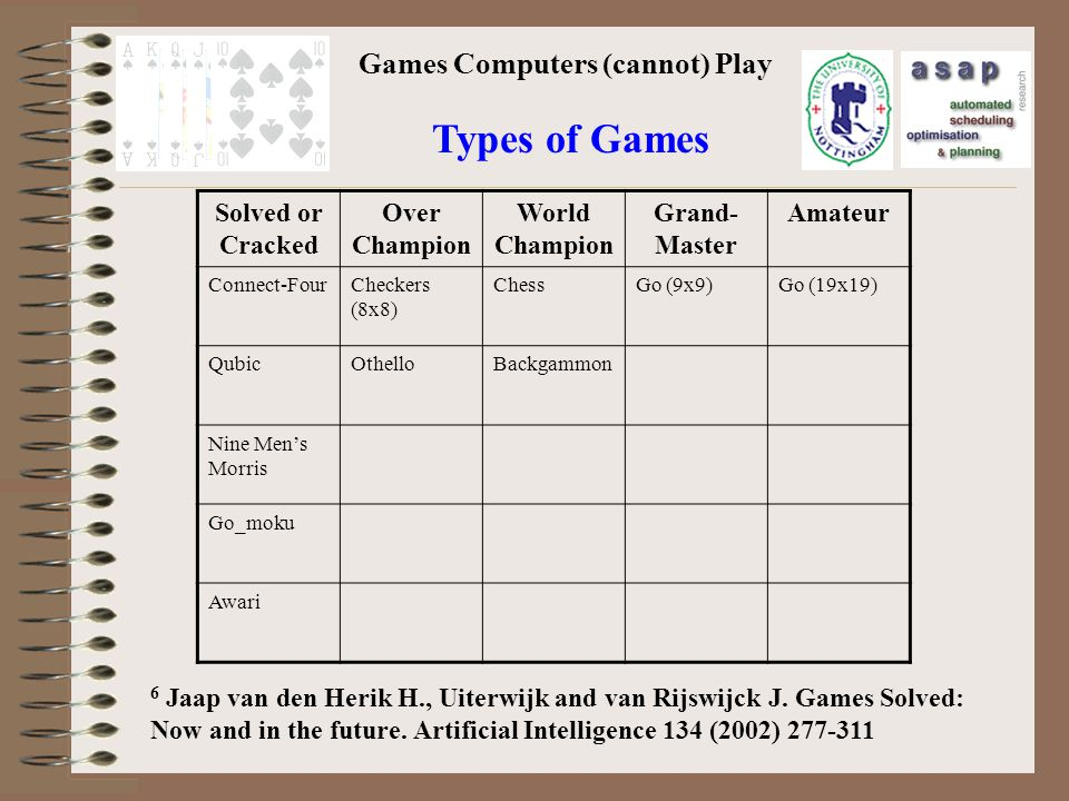 Games Computers (cannot) Play Types of Games Solved or Cracked Over Champion World Champion Grand- Master Amateur Connect-FourCheckers (8x8) ChessGo (9x9)Go (19x19) QubicOthelloBackgammon Nine Mens Morris Go_moku Awari 6 Jaap van den Herik H., Uiterwijk and van Rijswijck J.