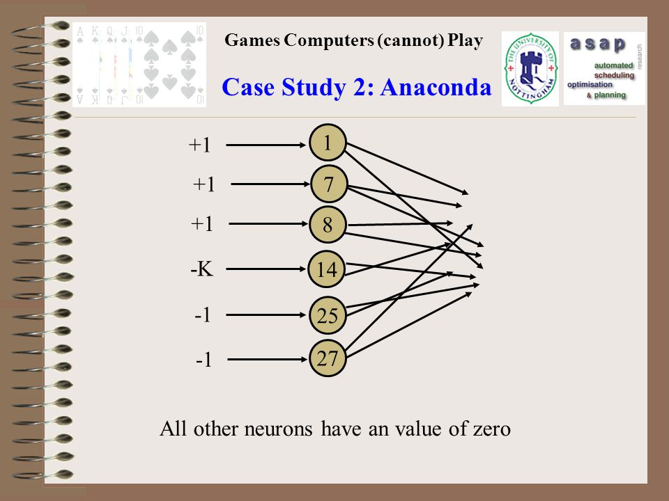 Games Computers (cannot) Play Case Study 2: Anaconda 1 7 8 14 25 27 +1 -K All other neurons have an value of zero