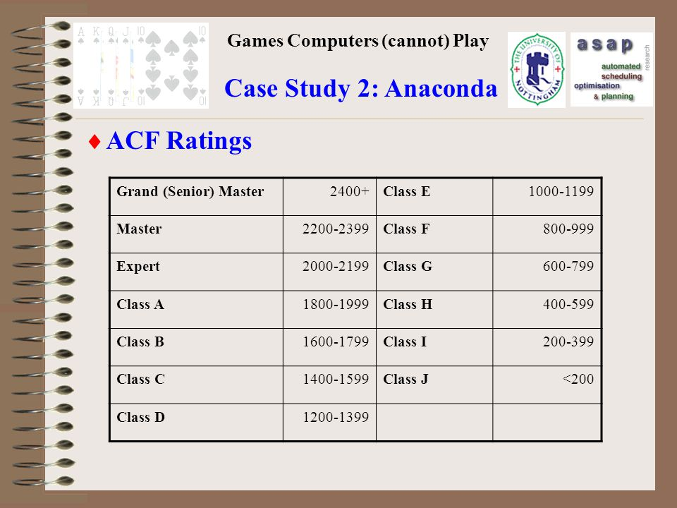 Games Computers (cannot) Play Case Study 2: Anaconda ACF Ratings Grand (Senior) Master2400+Class E1000-1199 Master2200-2399Class F800-999 Expert2000-2199Class G600-799 Class A1800-1999Class H400-599 Class B1600-1799Class I200-399 Class C1400-1599Class J<200 Class D1200-1399