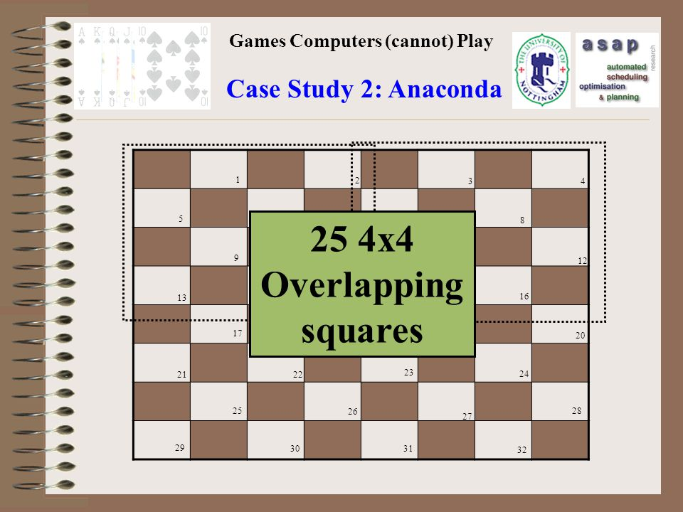 Games Computers (cannot) Play Case Study 2: Anaconda 1 2 3 4 5 6 7 8 9 10 11 12 13 14 1516 171819 20 2122 24 25 26 27 28 29 3031 32 23 25 4x4 Overlapping squares