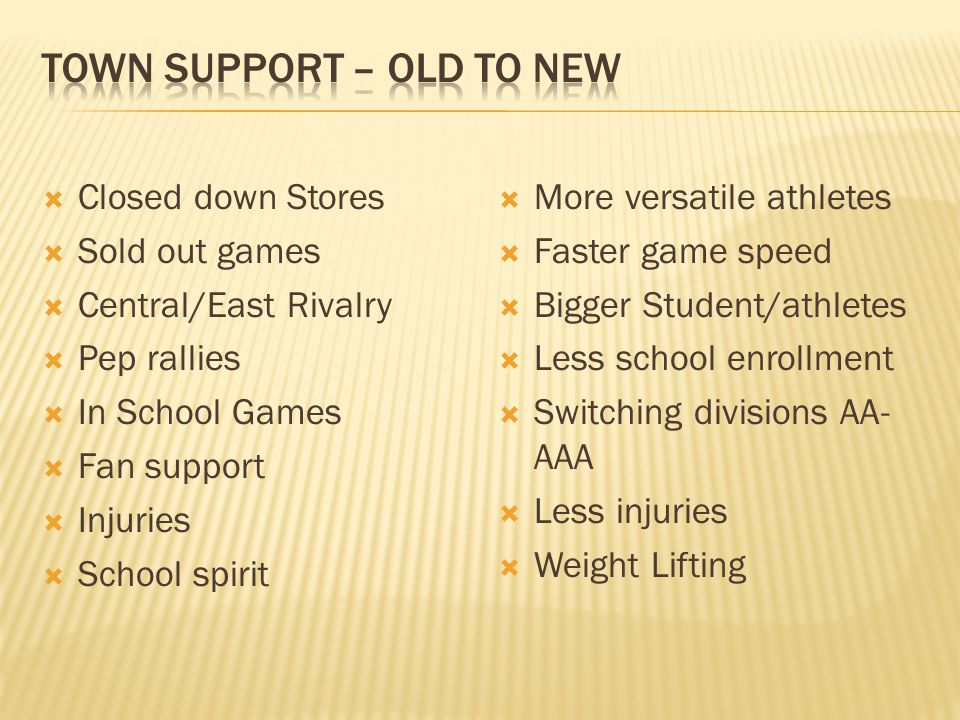Closed down Stores Sold out games Central/East Rivalry Pep rallies In School Games Fan support Injuries School spirit More versatile athletes Faster game speed Bigger Student/athletes Less school enrollment Switching divisions AA- AAA Less injuries Weight Lifting