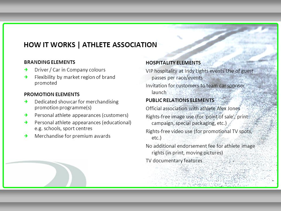 HOW IT WORKS | ATHLETE ASSOCIATION BRANDING ELEMENTS Driver / Car in Company colours Flexibility by market region of brand promoted PROMOTION ELEMENTS Dedicated showcar for merchandising promotion programme(s) Personal athlete appearances (customers) Personal athlete appearances (educational) e.g.