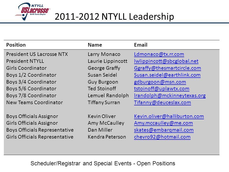 NTYLL 2011-2012 NTYLL Leadership PositionNameEmail President US Lacrosse NTX President NTYLL Girls Coordinator Boys 1/2 Coordinator Boys 3/4 Coordinat
