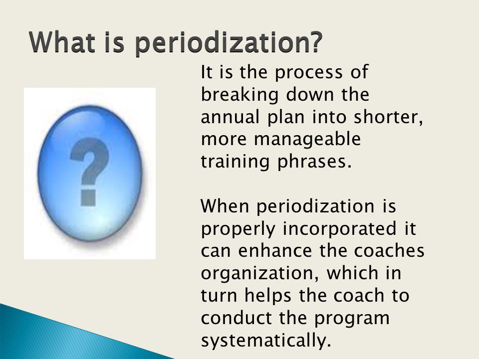 What is periodization.