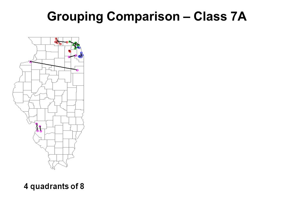 Grouping Comparison – Class 7A 4 quadrants of 8