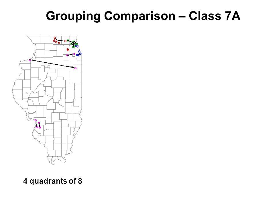 Grouping Comparison – Class 7A 4 quadrants of 8