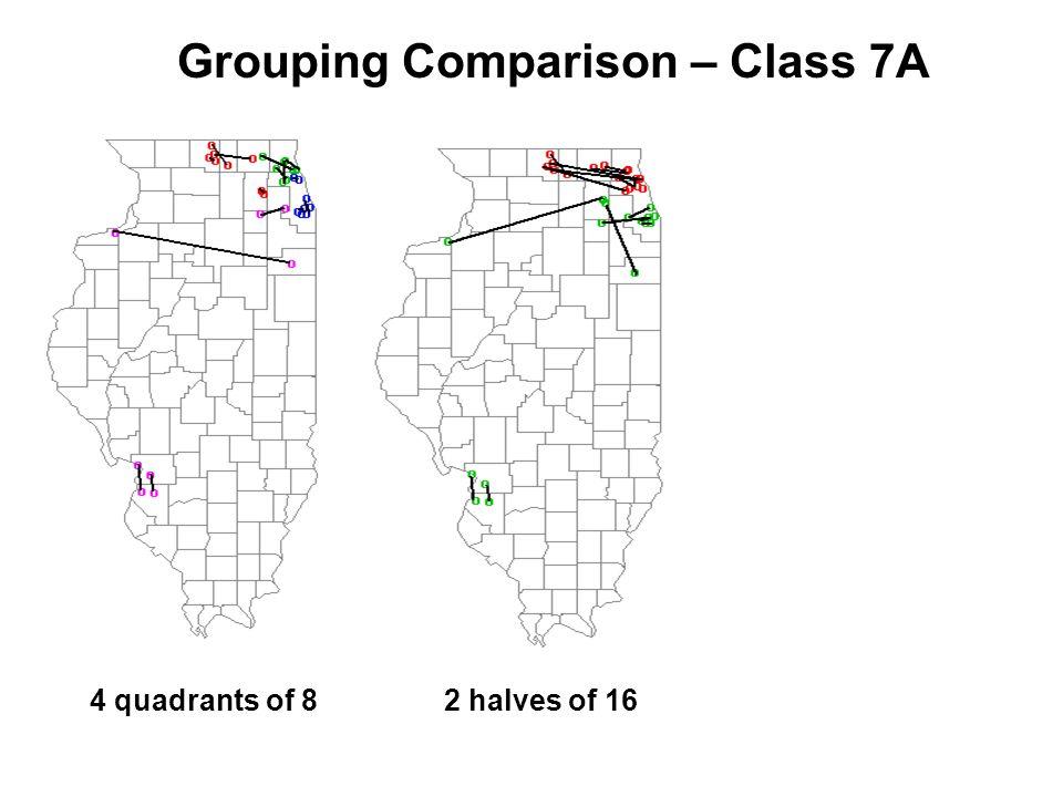 Grouping Comparison – Class 7A 4 quadrants of 82 halves of 16