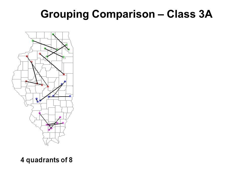 Grouping Comparison – Class 3A 4 quadrants of 8