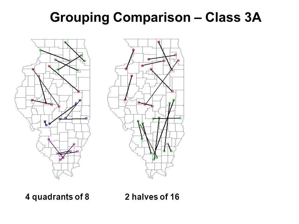 Grouping Comparison – Class 3A 4 quadrants of 82 halves of 16