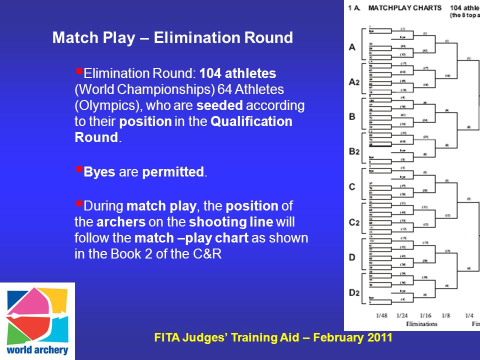 FITA Judges Training Aid – February 2011 Elimination Round: 104 athletes (World Championships) 64 Athletes (Olympics), who are seeded according to their position in the Qualification Round.