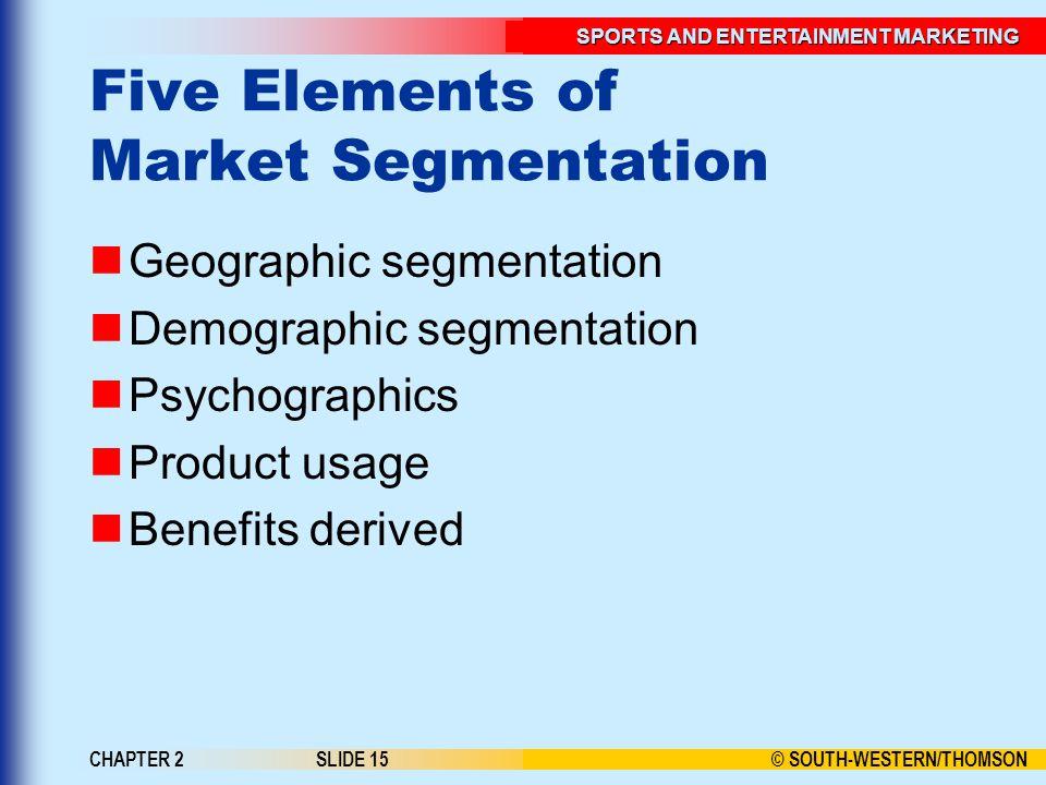 © SOUTH-WESTERN/THOMSON SPORTS AND ENTERTAINMENT MARKETING CHAPTER 2SLIDE 15 Five Elements of Market Segmentation Geographic segmentation Demographic segmentation Psychographics Product usage Benefits derived
