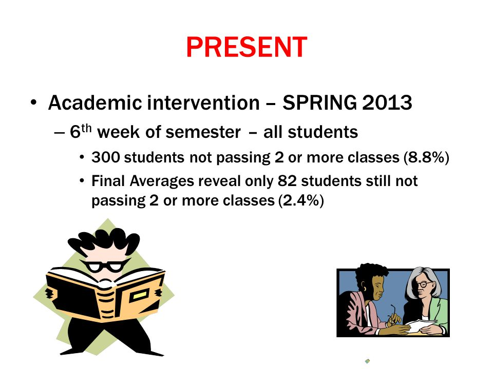 PRESENT Academic intervention – SPRING 2013 – 6 th week of semester – all students 300 students not passing 2 or more classes (8.8%) Final Averages re
