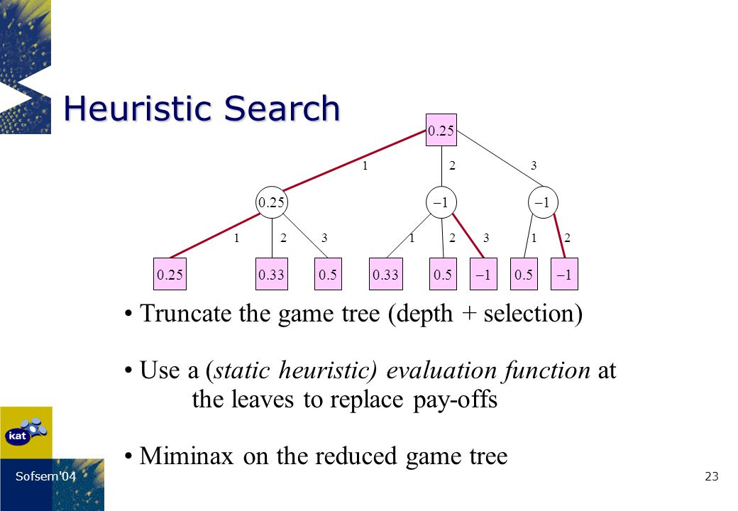 23Sofsem 04 Heuristic Search Truncate the game tree (depth + selection) Use a (static heuristic) evaluation function at the leaves to replace pay-offs Miminax on the reduced game tree 0.25–1 1 111 2 222 3 33 0.25 –10.250.330.50.5 0.50.5–10.50.5
