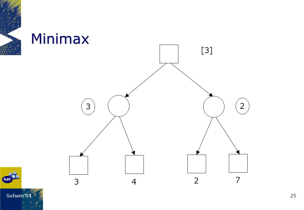 25Sofsem'04 Minimax 3 4 2 7 3 2 [3]