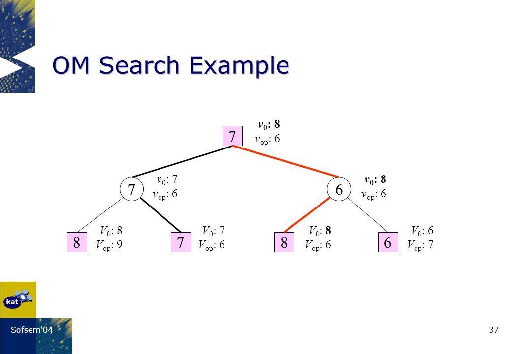 37Sofsem'04 OM Search Example 7 6878 76 V 0 : 6 V op : 7 V 0 : 8 V op : 6 V 0 : 7 V op : 6 V 0 : 8 V op : 9 v 0 : 7 v op : 6 v 0 : 8 v op : 6 v 0 : 8