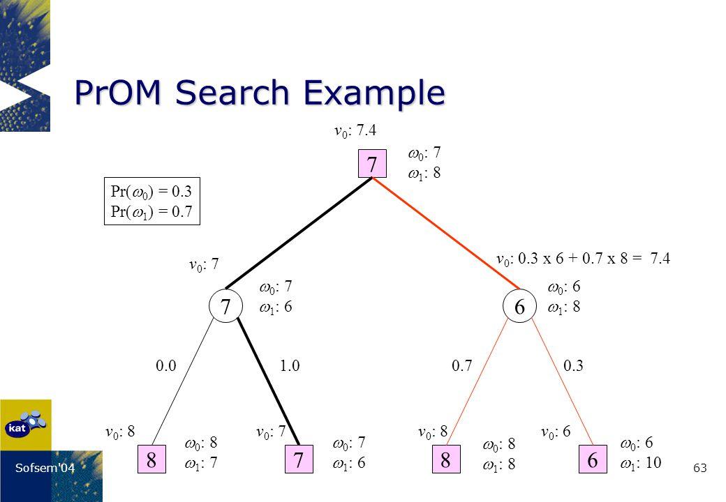63Sofsem 04 PrOM Search Example 7 6878 76 0 : 6 1 : 10 0 : 8 1 : 8 0 : 7 1 : 6 0 : 8 1 : 7 v 0 : 8v 0 : 7v 0 : 8v 0 : 6 0 : 6 1 : 8 0 : 7 1 : 6 Pr( 0 ) = 0.3 Pr( 1 ) = 0.7 0 : 7 1 : 8 0.30.7 v 0 : 0.3 x 6 + 0.7 x 8 = 7.4 v 0 : 7 0.01.0 v 0 : 7.4