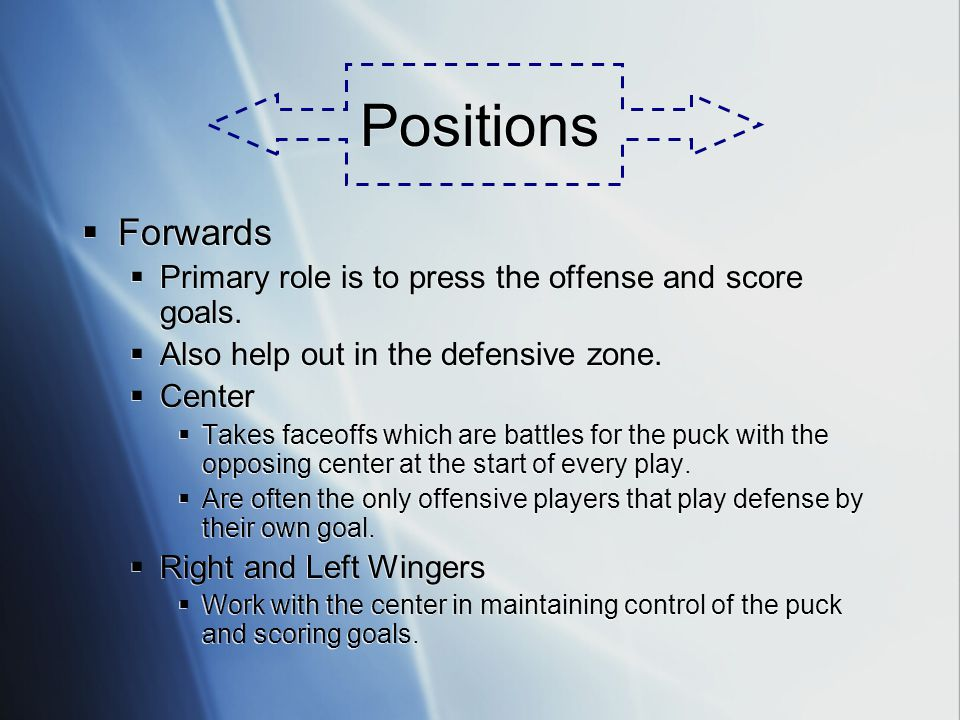 Positions Forwards Primary role is to press the offense and score goals. Also help out in the defensive zone. Center Takes faceoffs which are battles