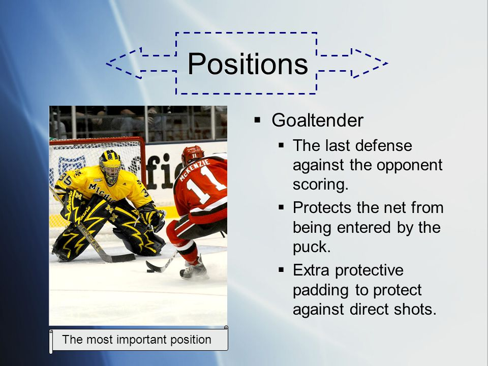 Positions Goaltender The last defense against the opponent scoring.