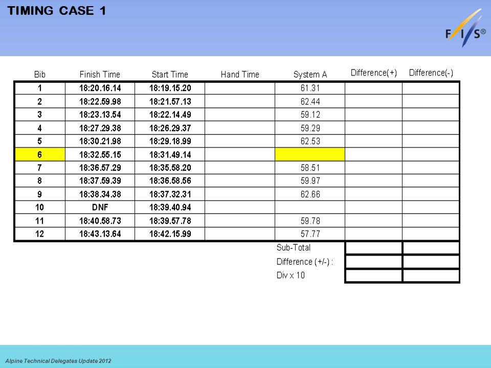 TIMING CASE 1 Alpine Technical Delegates Update 2012