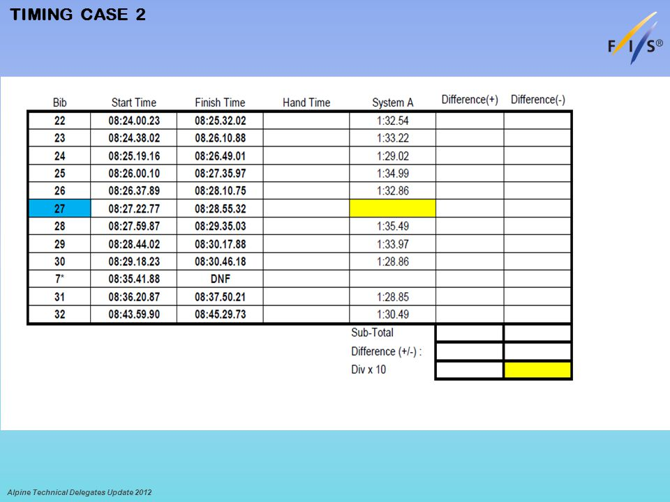 TIMING CASE 2 Alpine Technical Delegates Update 2012