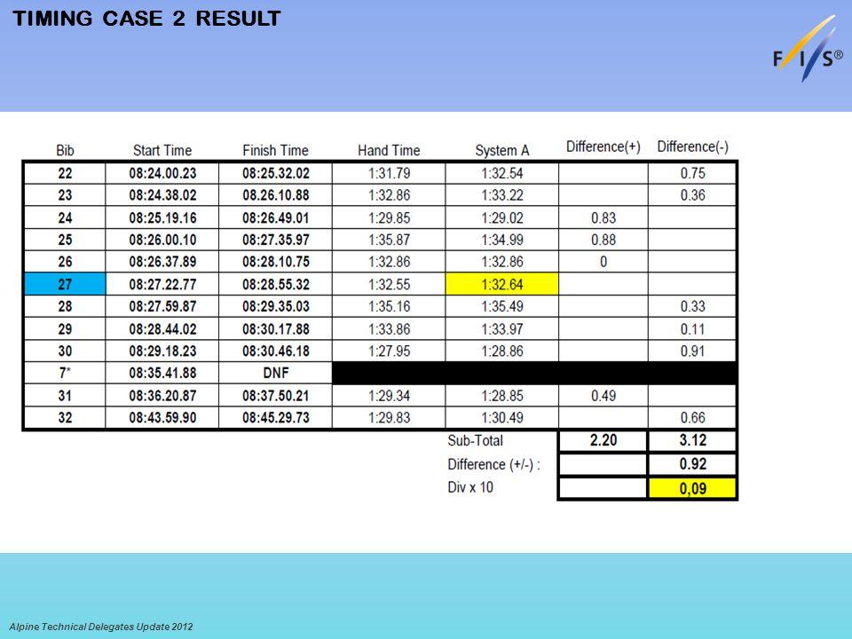 TIMING CASE 2 RESULT Alpine Technical Delegates Update 2012