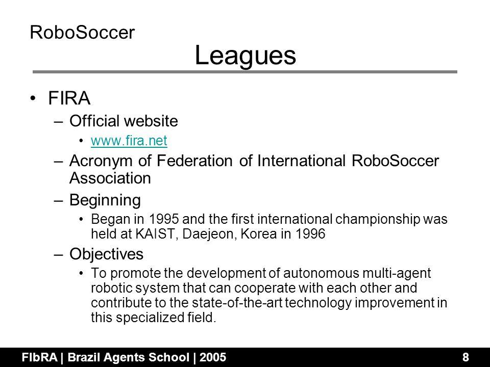 FIRA –Official website www.fira.net –Acronym of Federation of International RoboSoccer Association –Beginning Began in 1995 and the first internationa