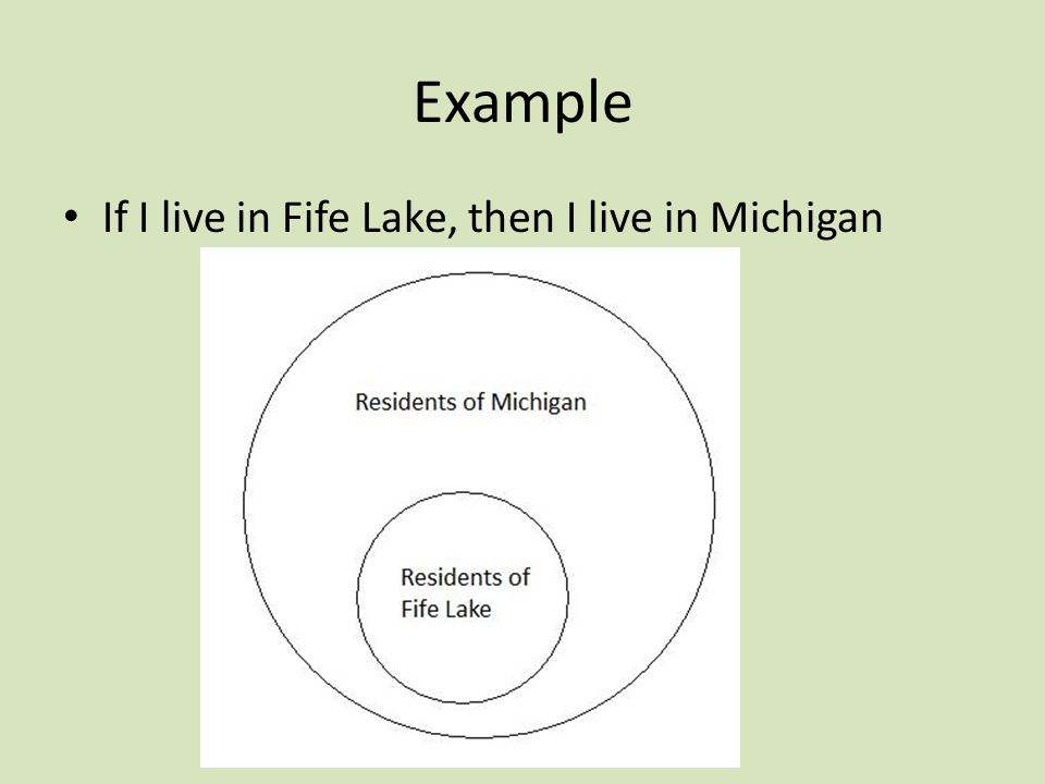 Example If I live in Fife Lake, then I live in Michigan
