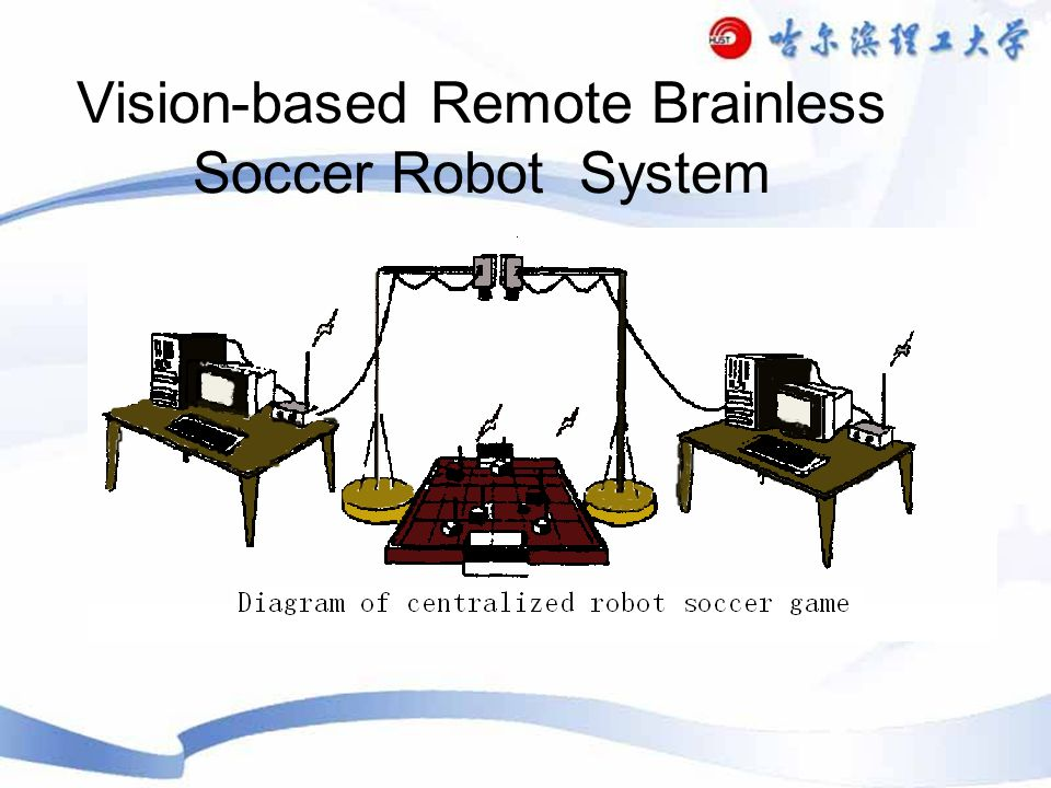 Robot soccer game could be divided into several major types as follows MIROSOT ROBOSOT HUROSOT SIMUROSOT
