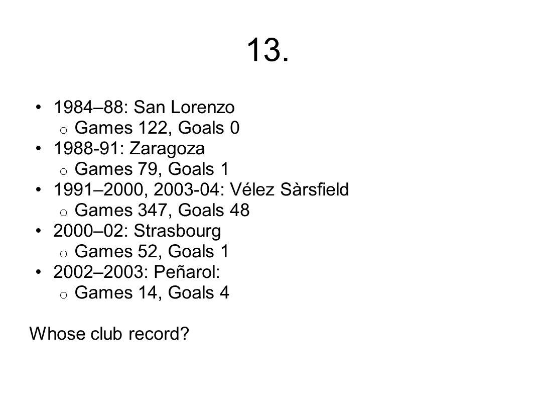 13. 1984–88: San Lorenzo o Games 122, Goals 0 1988-91: Zaragoza o Games 79, Goals 1 1991–2000, 2003-04: Vélez Sàrsfield o Games 347, Goals 48 2000–02: