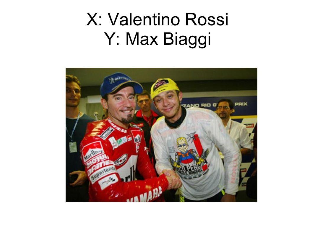 X: Valentino Rossi Y: Max Biaggi