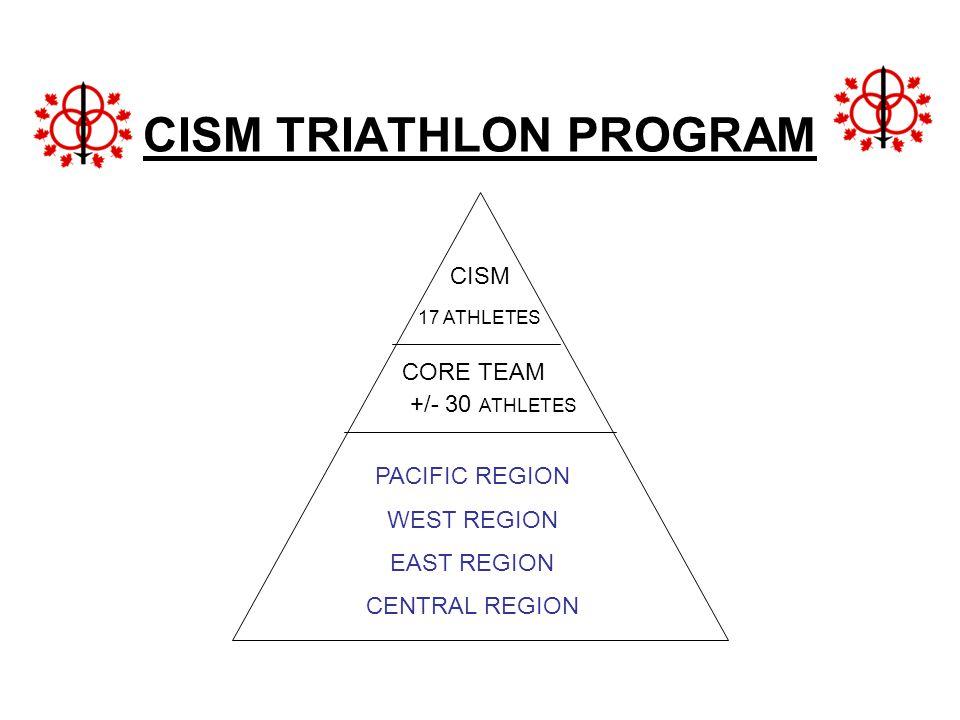 CISM TRIATHLON PROGRAM PACIFIC REGION WEST REGION EAST REGION CENTRAL REGION CORE TEAM +/- 30 ATHLETES CISM 17 ATHLETES