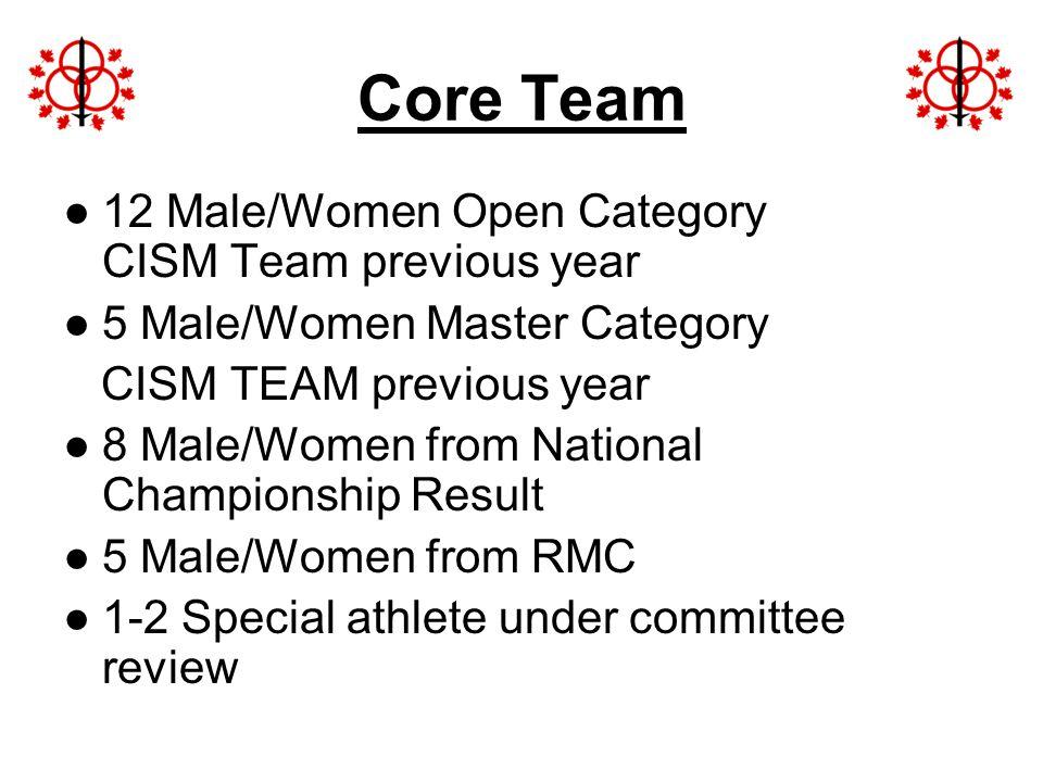 Core Team 12 Male/Women Open Category CISM Team previous year 5 Male/Women Master Category CISM TEAM previous year 8 Male/Women from National Champion