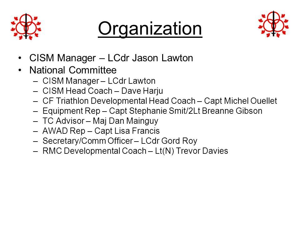 Organization CISM Manager – LCdr Jason Lawton National Committee –CISM Manager – LCdr Lawton –CISM Head Coach – Dave Harju –CF Triathlon Developmental